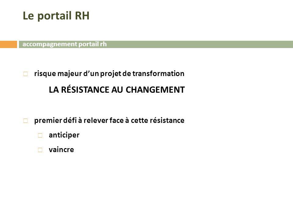 Le portail RH la résistance au changement