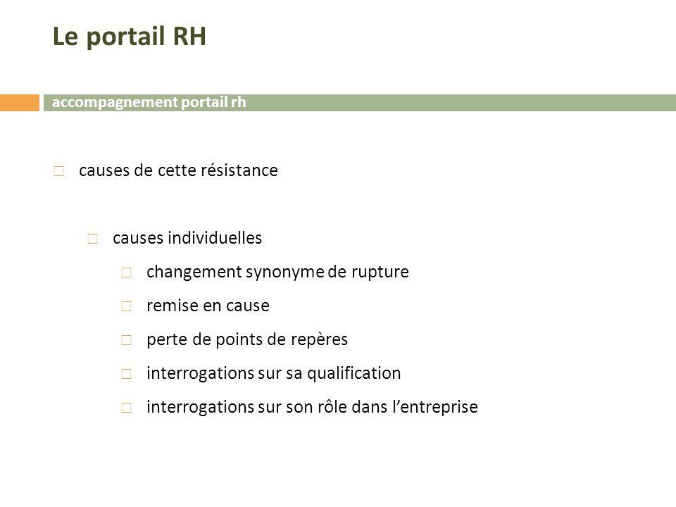Le portail RH causes de cette résistance causes individuelles