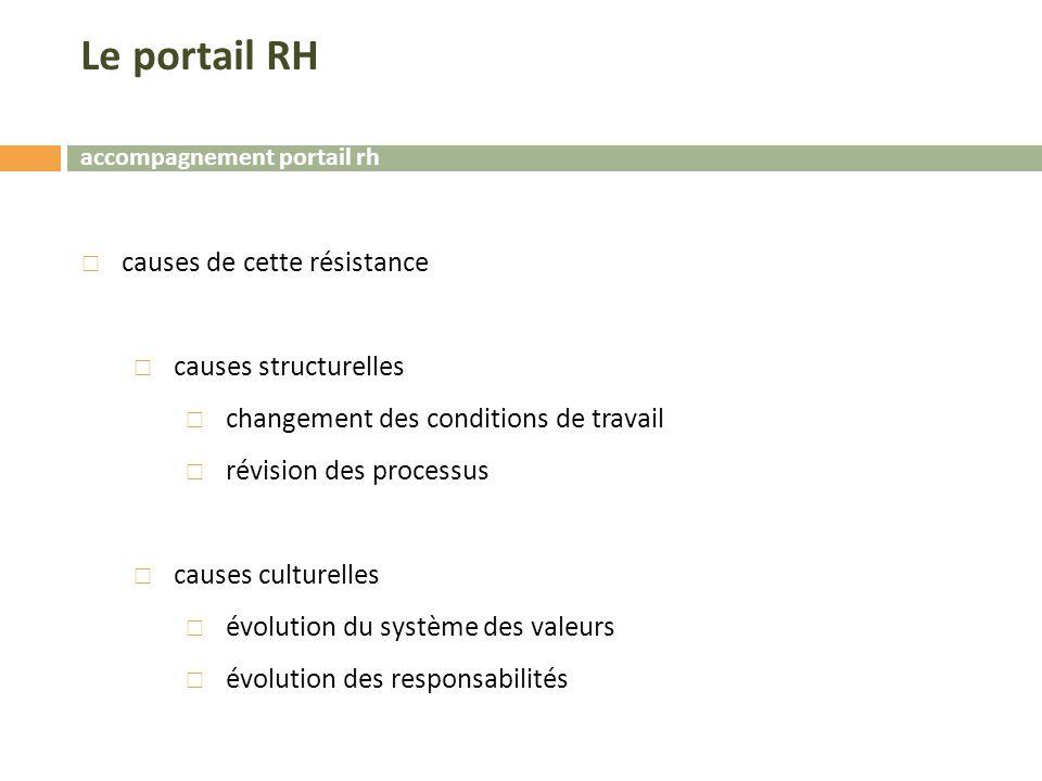 Le portail RH causes de cette résistance causes structurelles