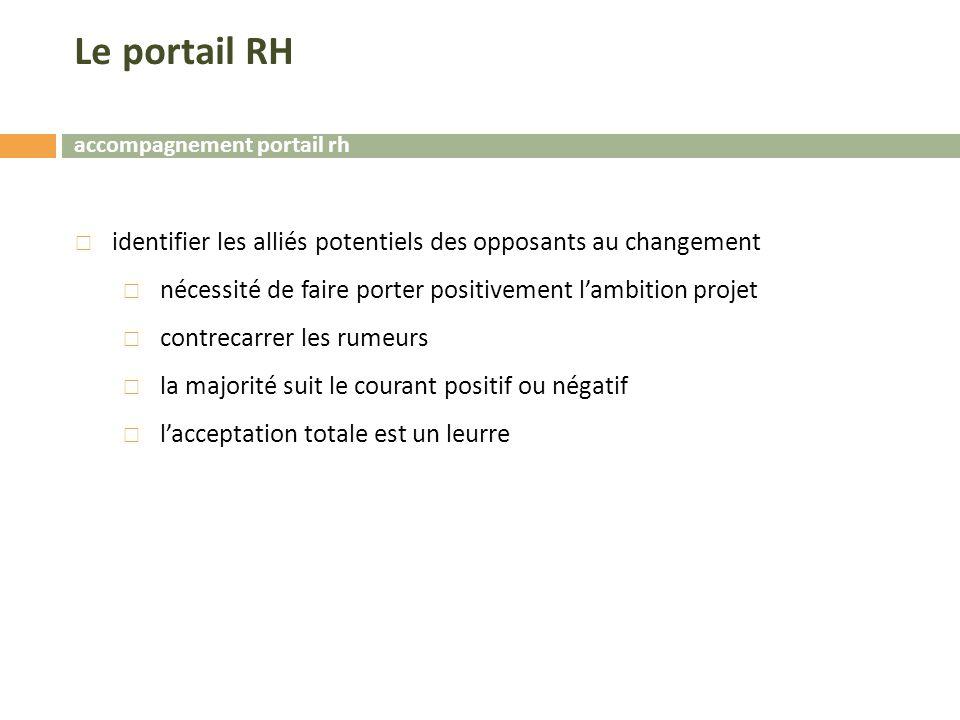 Le portail RH accompagnement portail rh. identifier les alliés potentiels des opposants au changement.