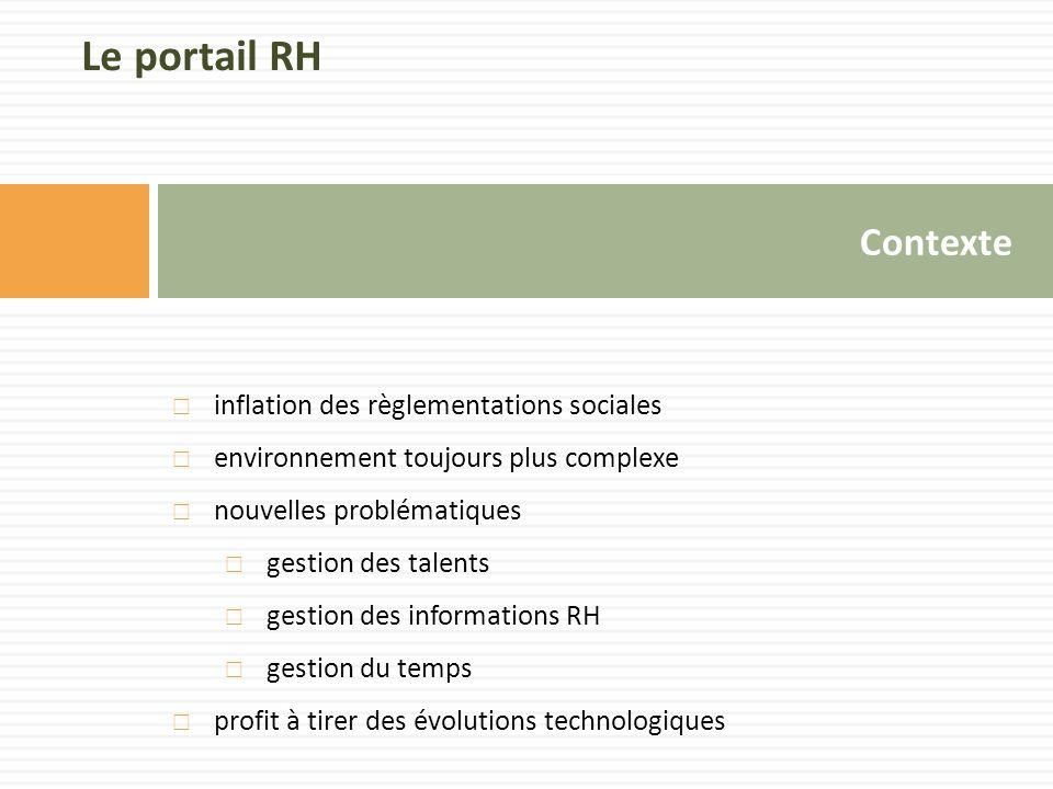 Le portail RH Contexte inflation des règlementations sociales