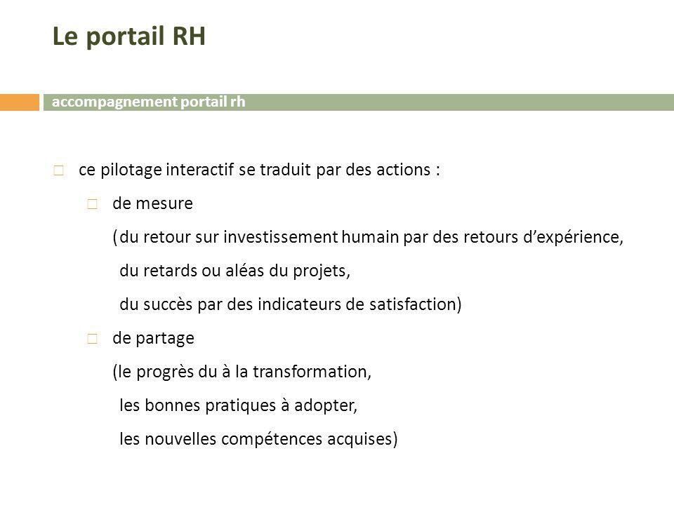 Le portail RH ce pilotage interactif se traduit par des actions :