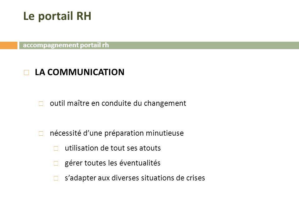 Le portail RH LA COMMUNICATION outil maître en conduite du changement