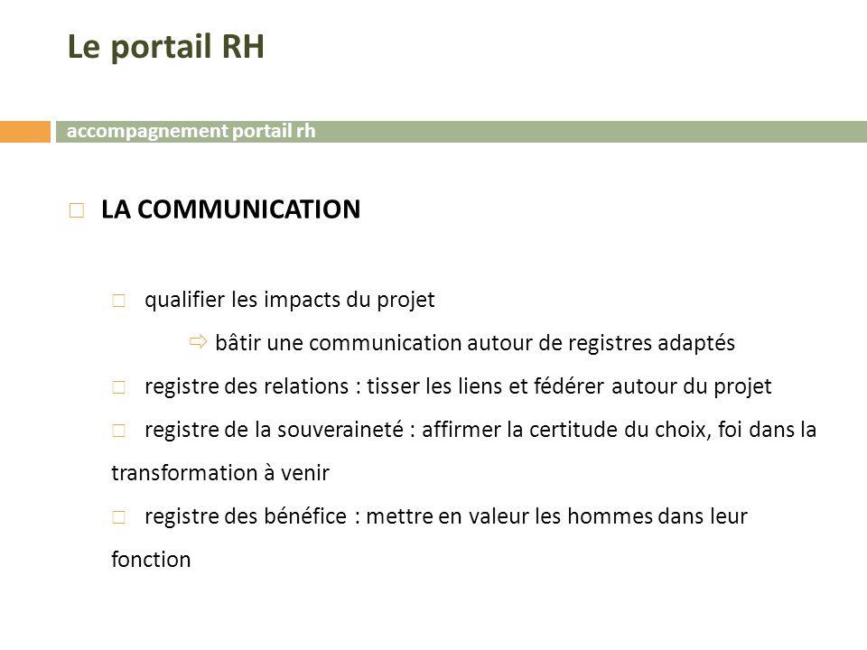 Le portail RH LA COMMUNICATION qualifier les impacts du projet