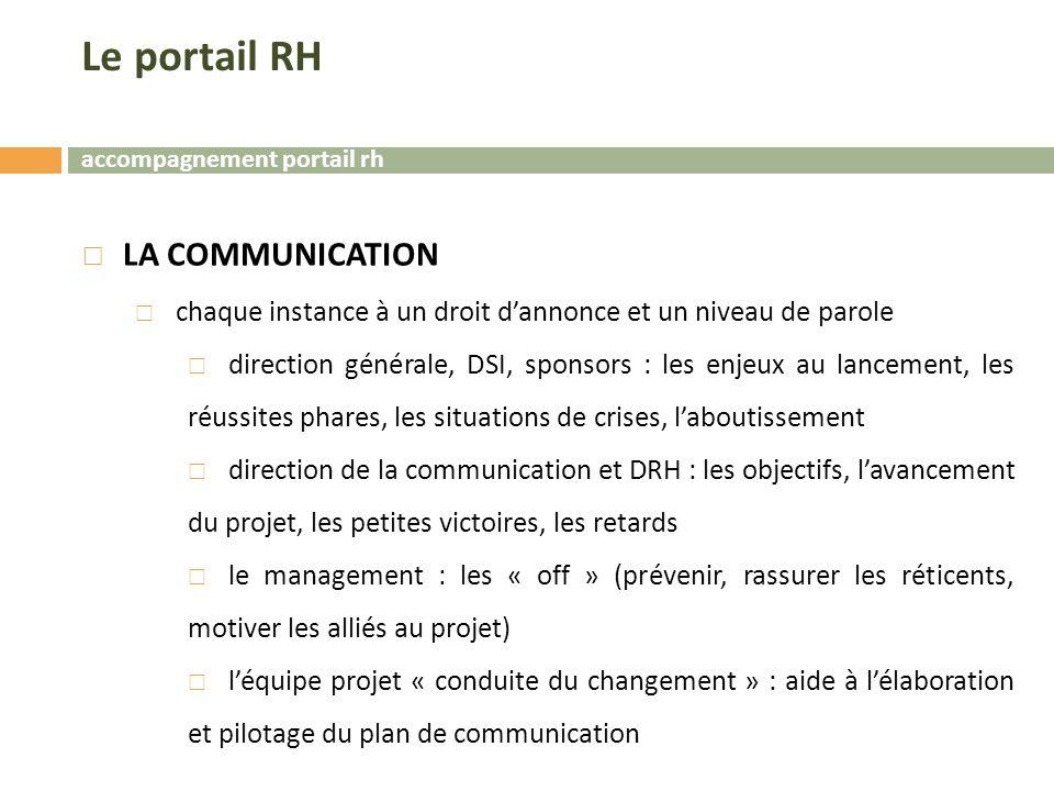Le portail RH LA COMMUNICATION
