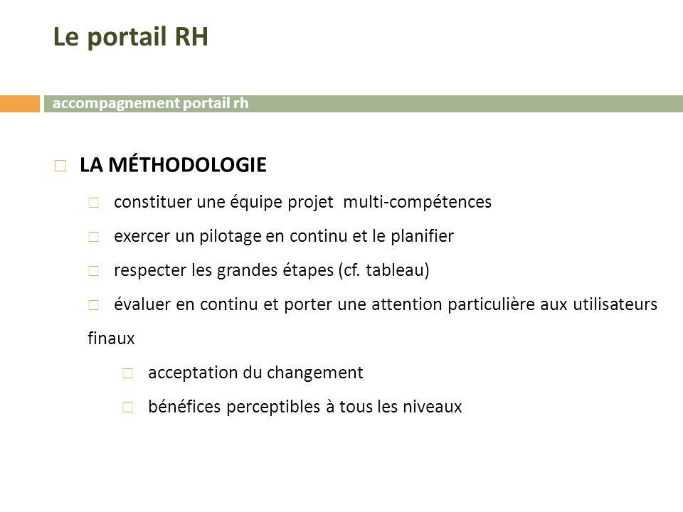 Le portail RH La méthodologie