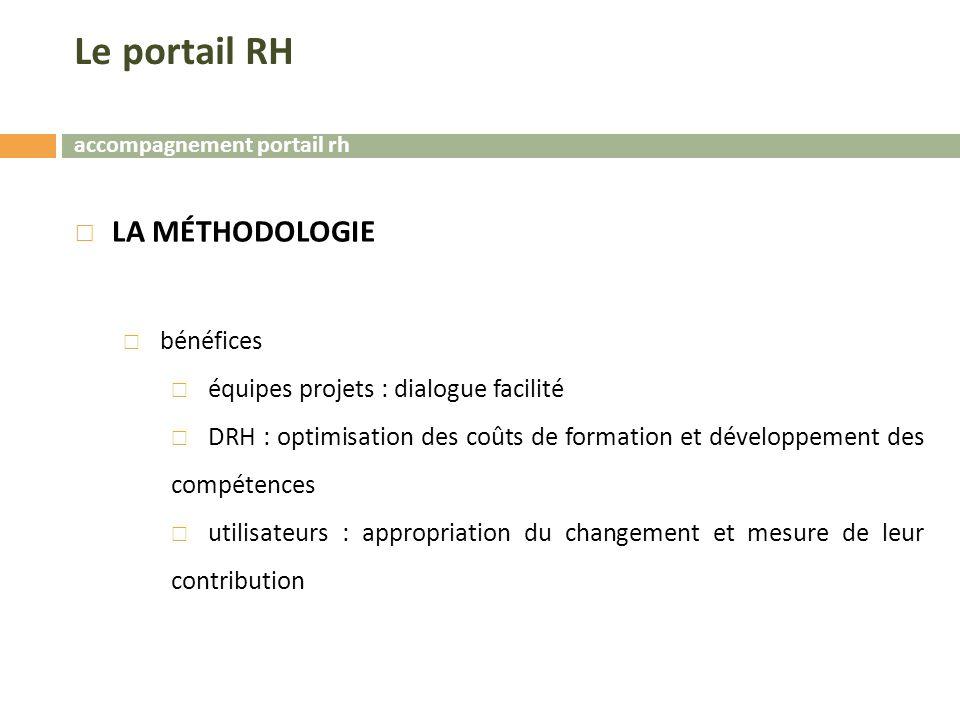 Le portail RH La méthodologie bénéfices