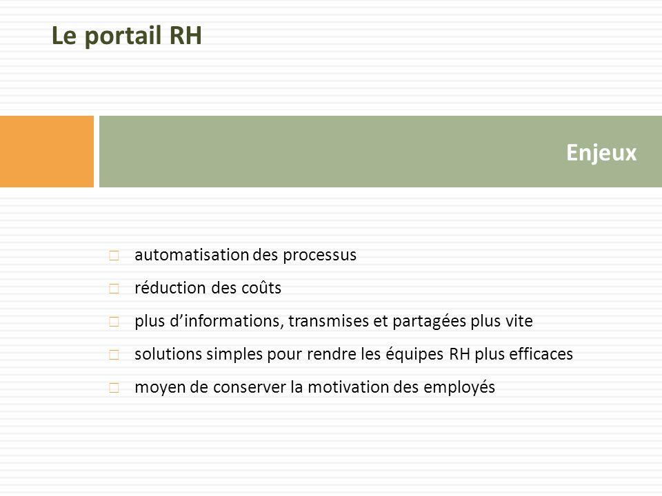 Le portail RH Enjeux automatisation des processus réduction des coûts