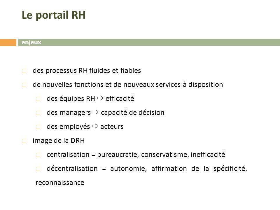 Le portail RH des processus RH fluides et fiables