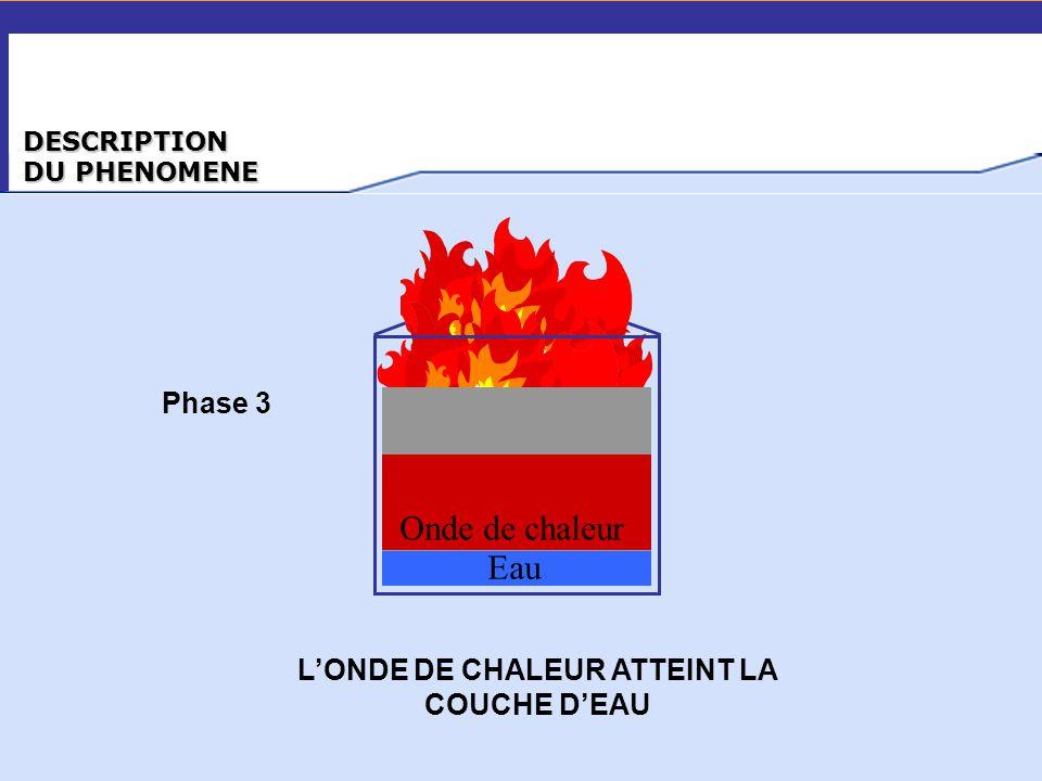 L'ONDE DE CHALEUR ATTEINT LA COUCHE D'EAU