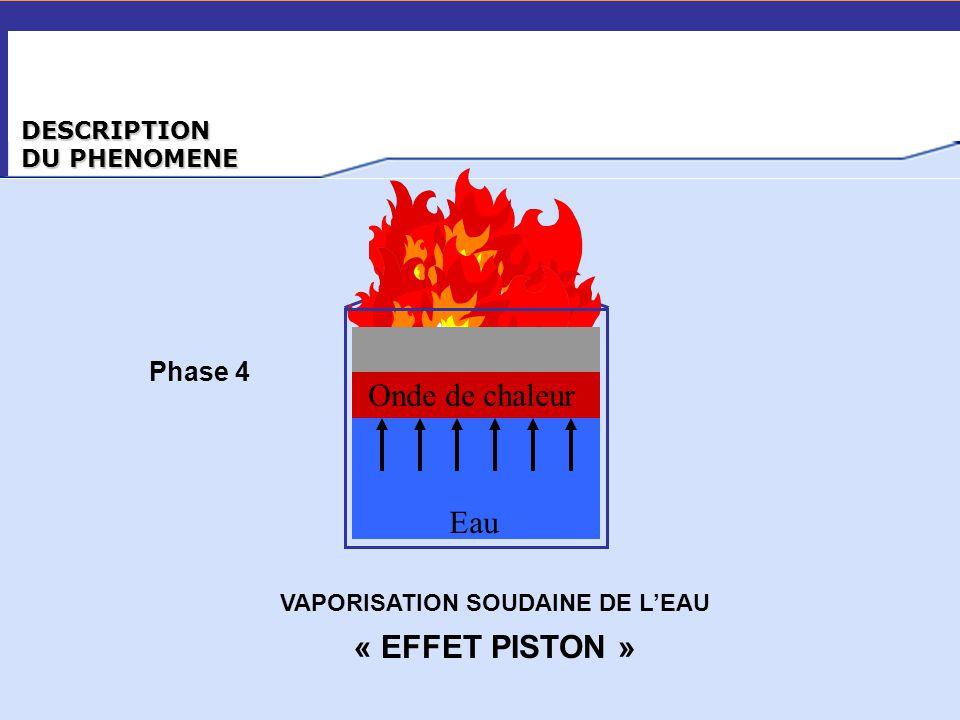 VAPORISATION SOUDAINE DE L'EAU