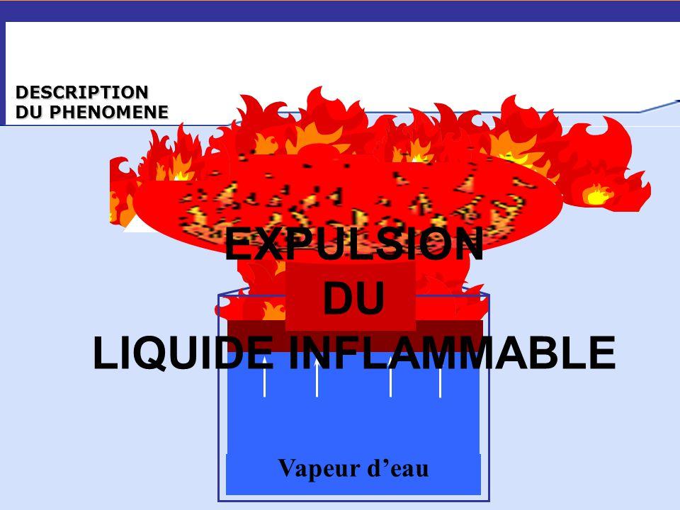 EXPULSION DU LIQUIDE INFLAMMABLE