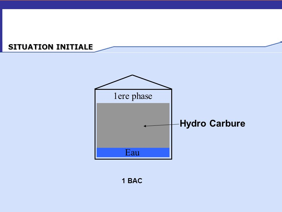 SITUATION INITIALE 1ere phase Hydro Carbure Eau 1 BAC