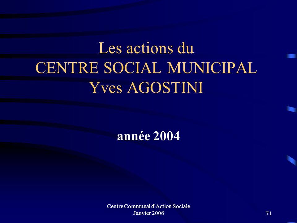 Les actions du CENTRE SOCIAL MUNICIPAL Yves AGOSTINI