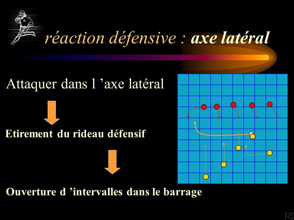 réaction défensive : axe latéral