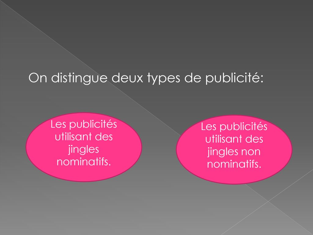 On distingue deux types de publicité: