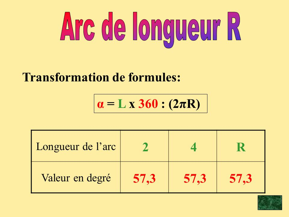 Arc de longueur R Transformation de formules: α = L x 360 : (2πR) 2 4