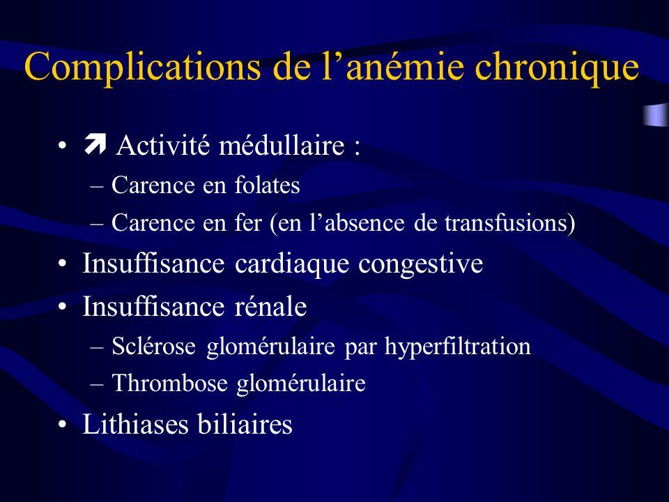 Complications de l'anémie chronique