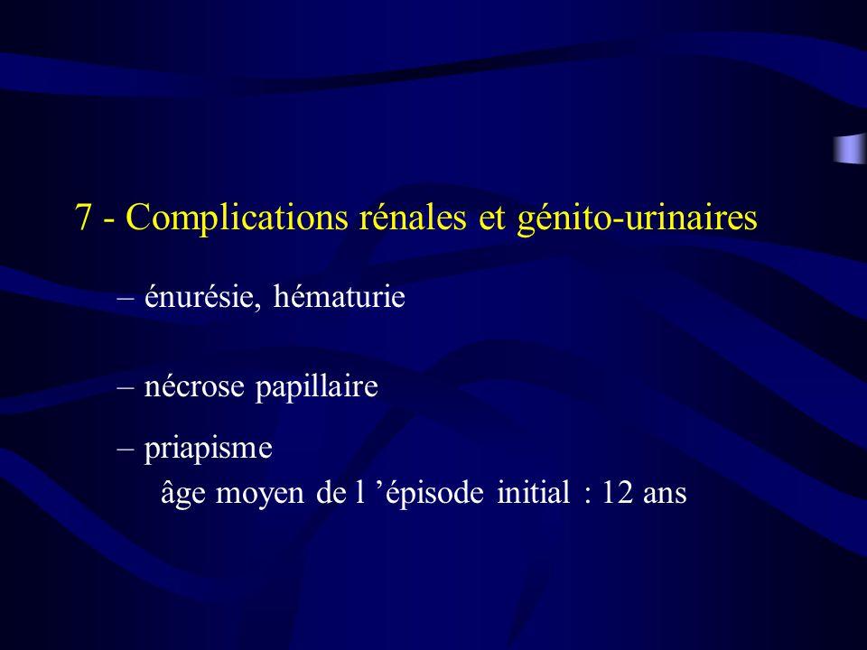 7 - Complications rénales et génito-urinaires