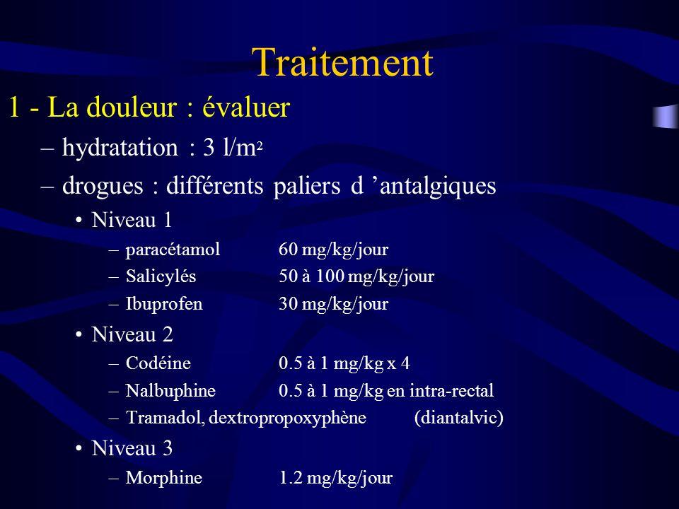 Traitement 1 - La douleur : évaluer hydratation : 3 l/m2