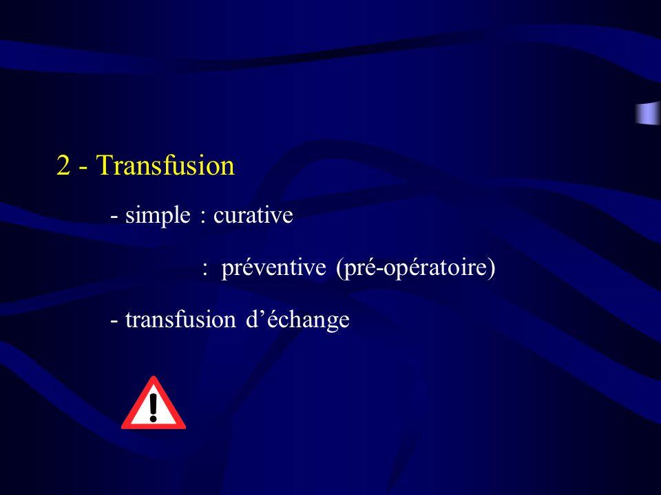 2 - Transfusion - simple : curative : préventive (pré-opératoire)
