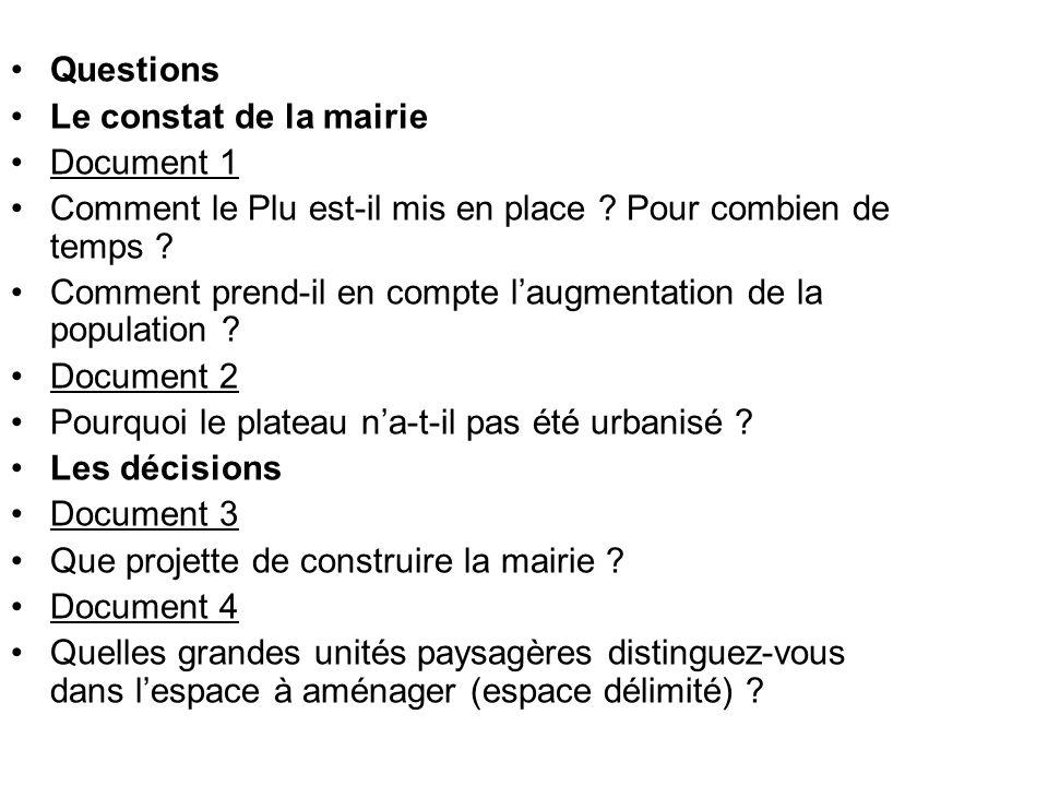 Questions Le constat de la mairie. Document 1. Comment le Plu est-il mis en place Pour combien de temps