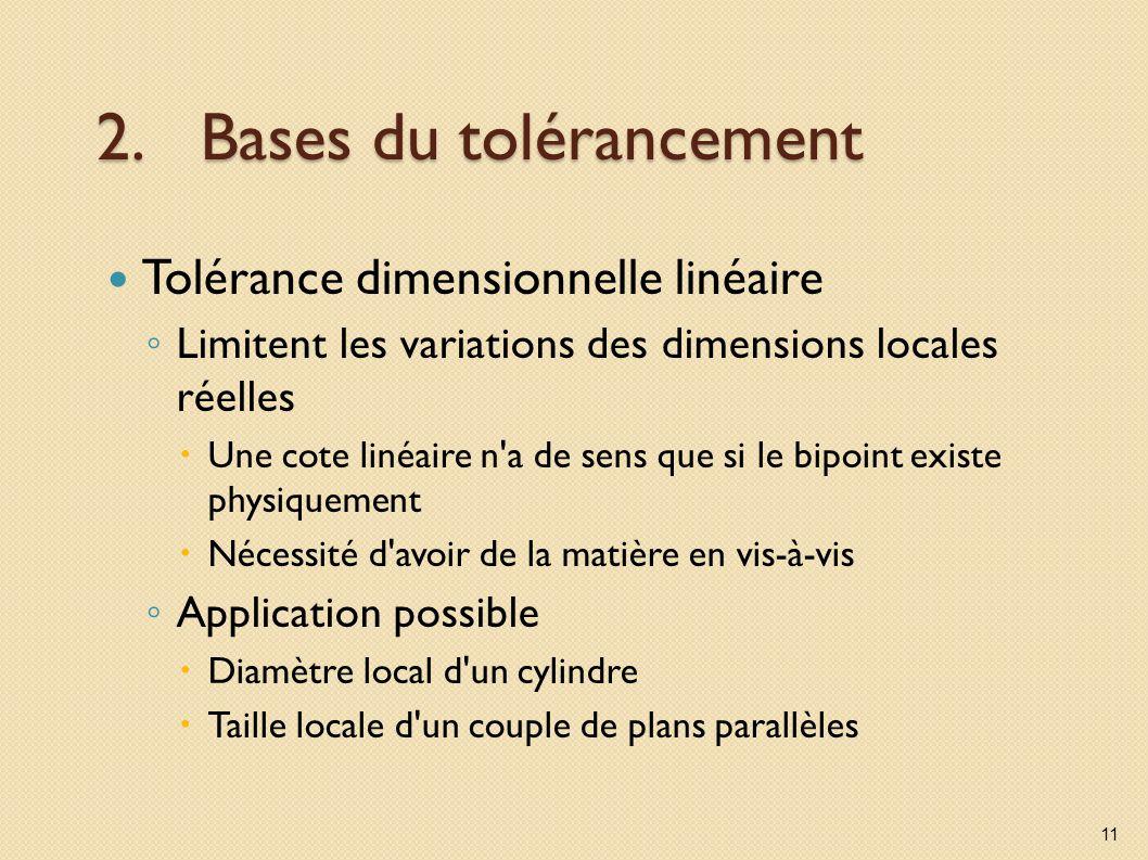 Bases du tolérancement