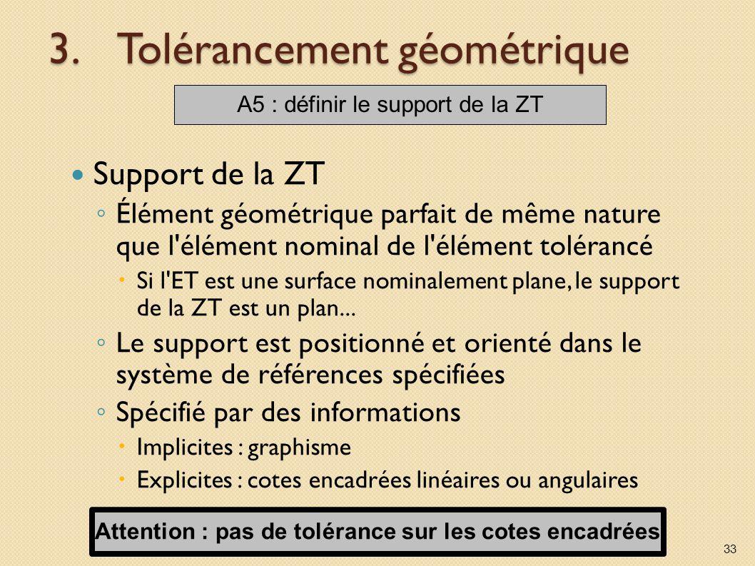 Tolérancement géométrique