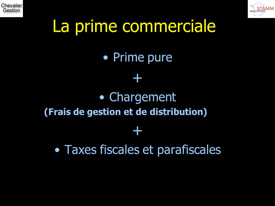 Taxes fiscales et parafiscales