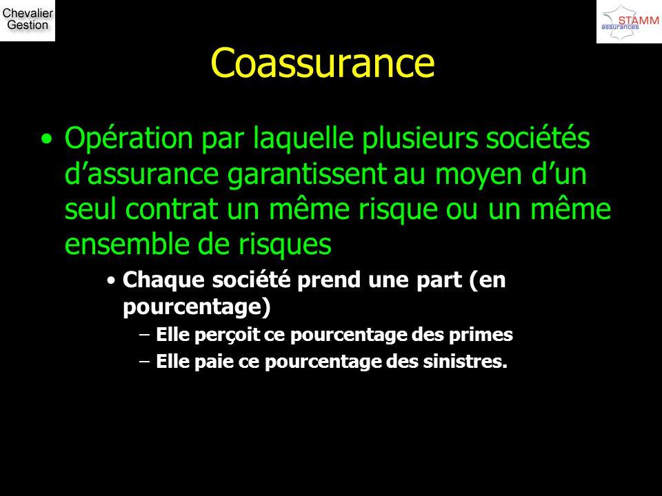 Coassurance
