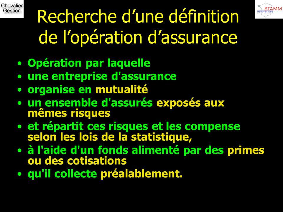 Recherche d'une définition de l'opération d'assurance