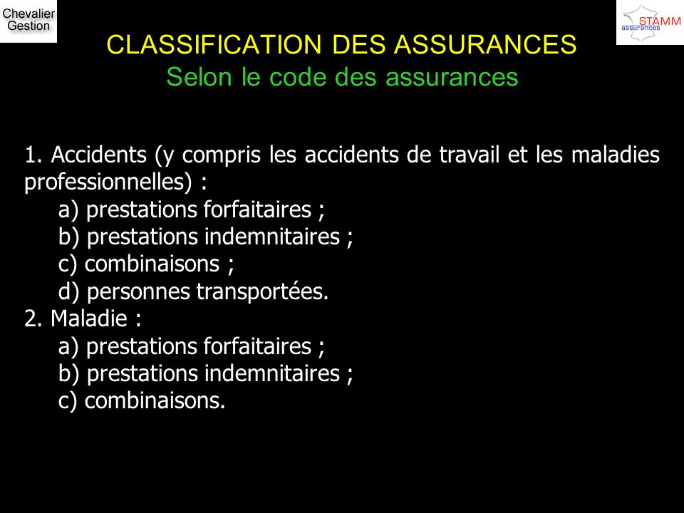 CLASSIFICATION DES ASSURANCES Selon le code des assurances