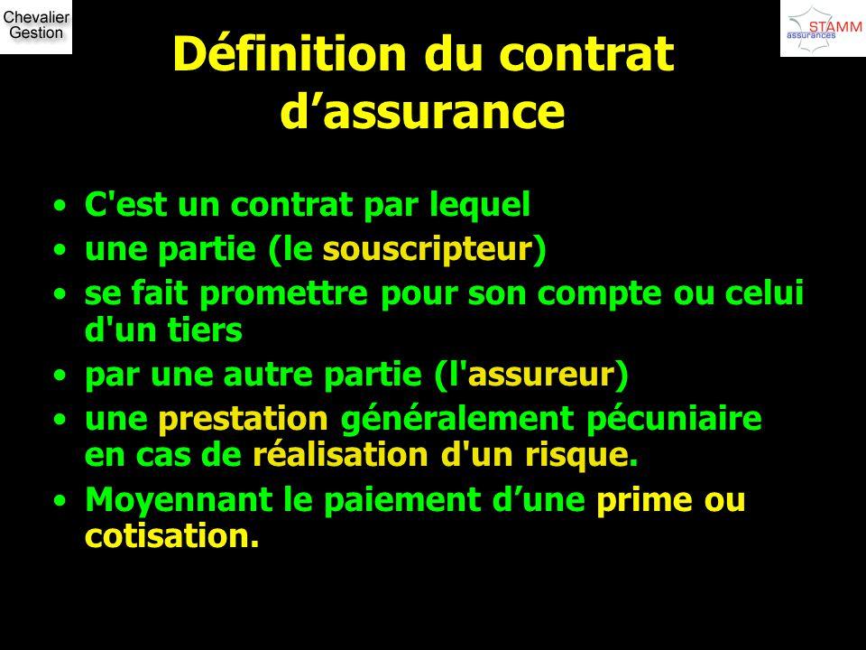 Définition du contrat d'assurance