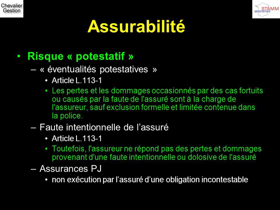 Assurabilité Risque « potestatif » « éventualités potestatives »