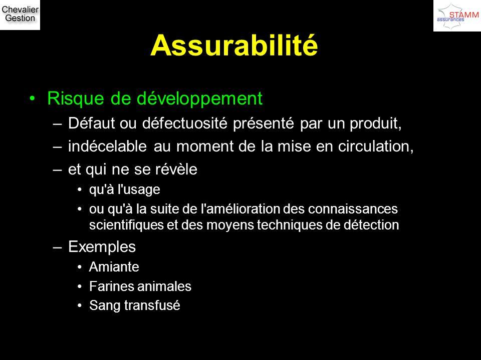 Assurabilité Risque de développement