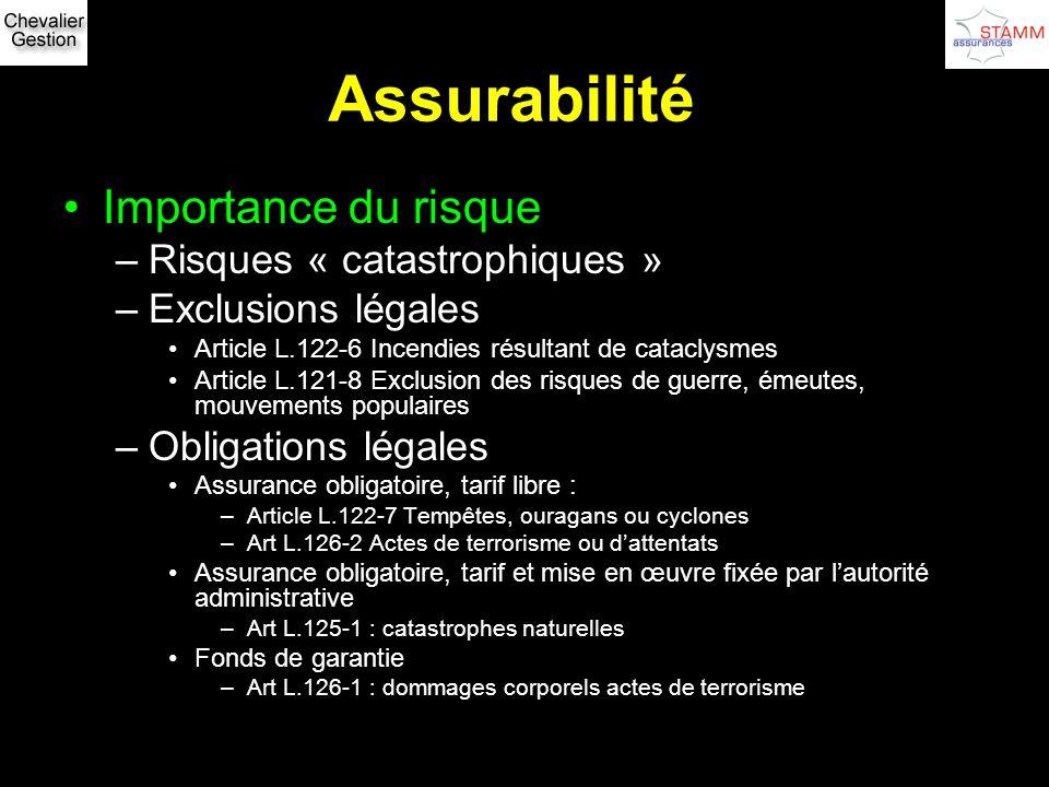Assurabilité Importance du risque Risques « catastrophiques »