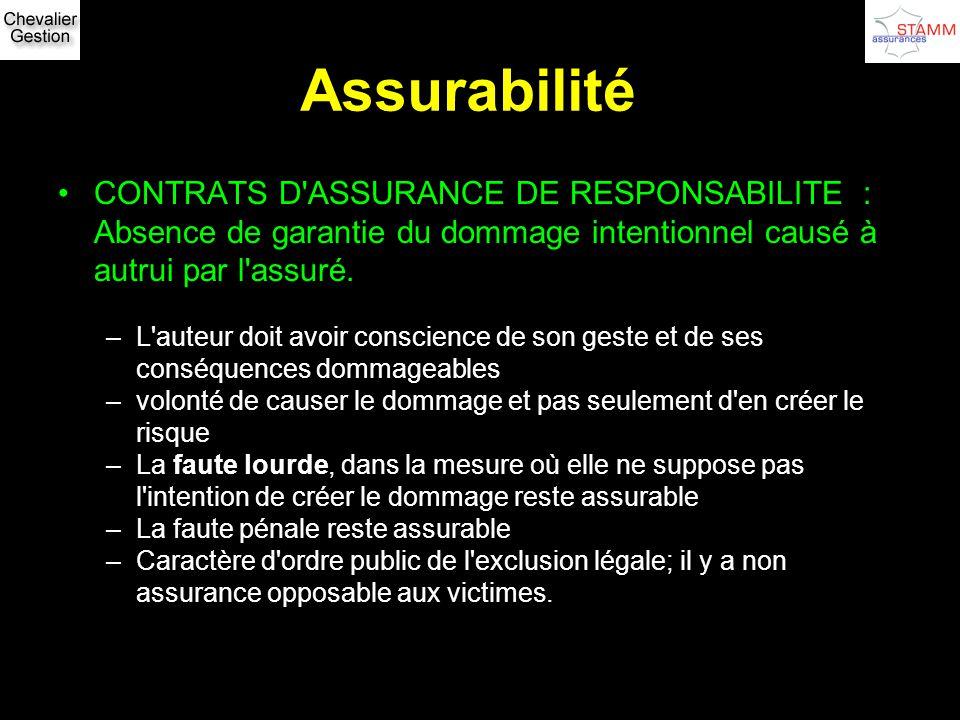 Assurabilité CONTRATS D ASSURANCE DE RESPONSABILITE : Absence de garantie du dommage intentionnel causé à autrui par l assuré.
