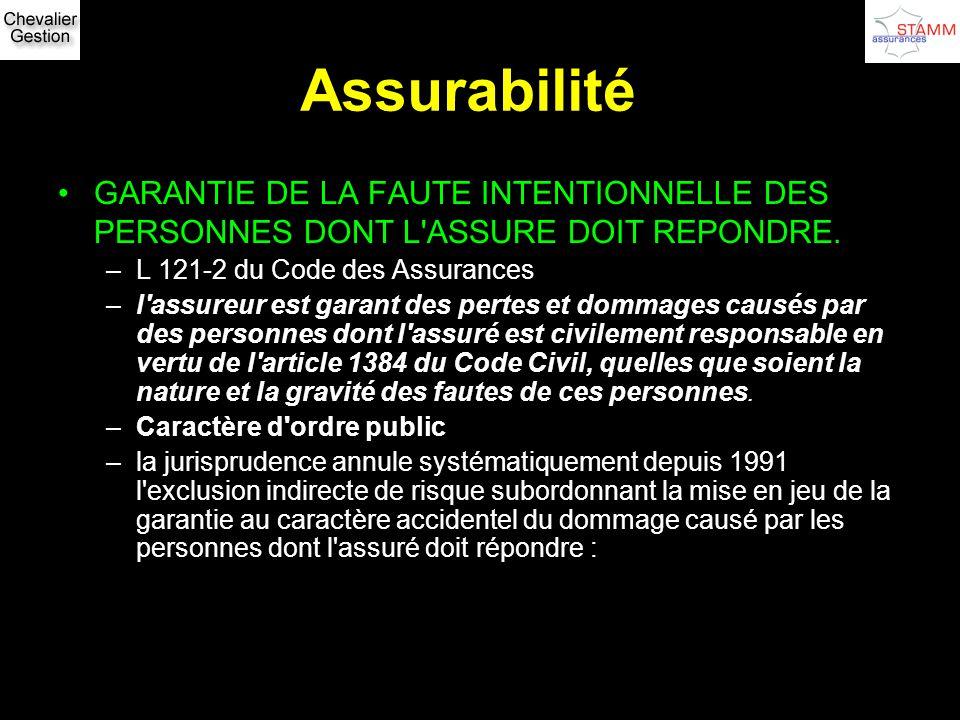 Assurabilité GARANTIE DE LA FAUTE INTENTIONNELLE DES PERSONNES DONT L ASSURE DOIT REPONDRE. L 121-2 du Code des Assurances.