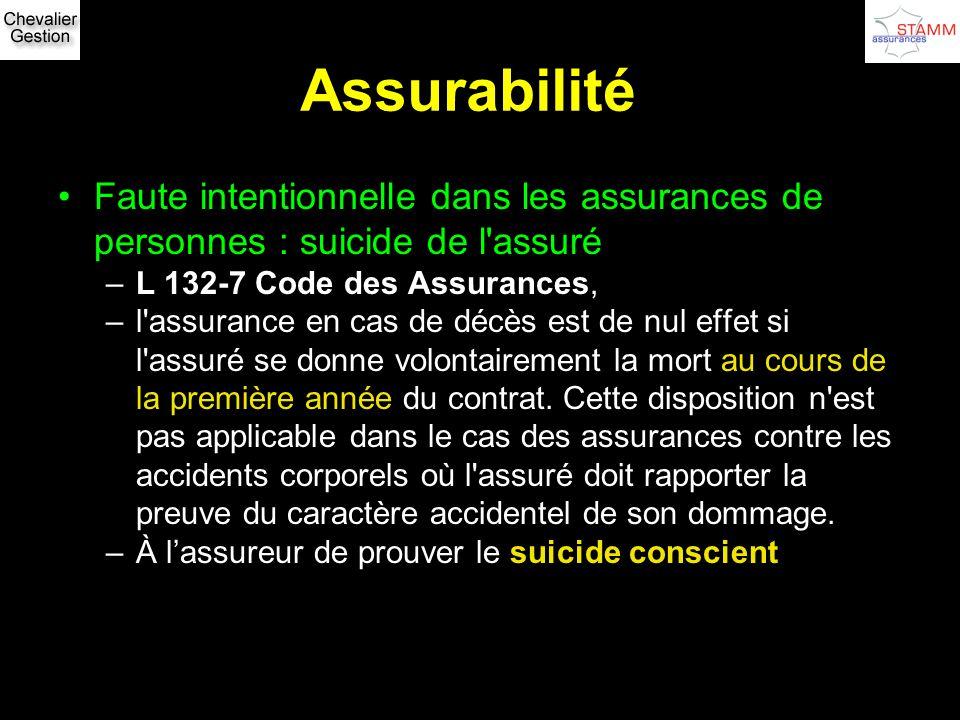 Assurabilité Faute intentionnelle dans les assurances de personnes : suicide de l assuré. L 132-7 Code des Assurances,