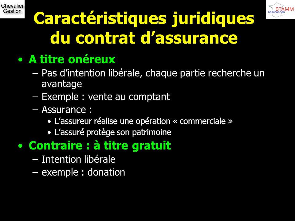 Caractéristiques juridiques du contrat d'assurance