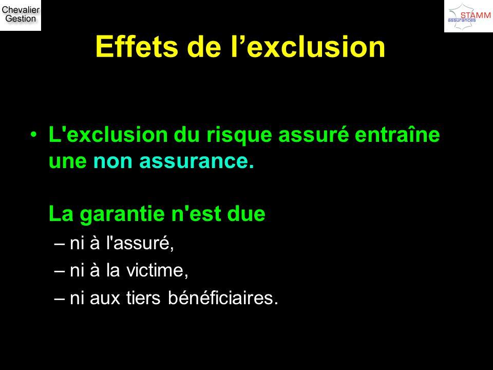 Effets de l'exclusion L exclusion du risque assuré entraîne une non assurance. La garantie n est due.