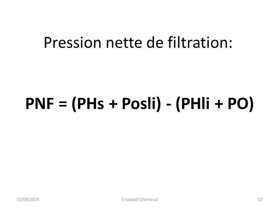 Pression nette de filtration: