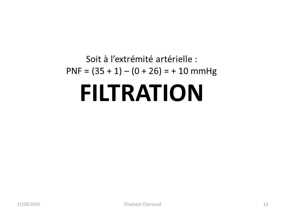 Soit à l'extrémité artérielle : PNF = (35 + 1) – (0 + 26) = + 10 mmHg FILTRATION