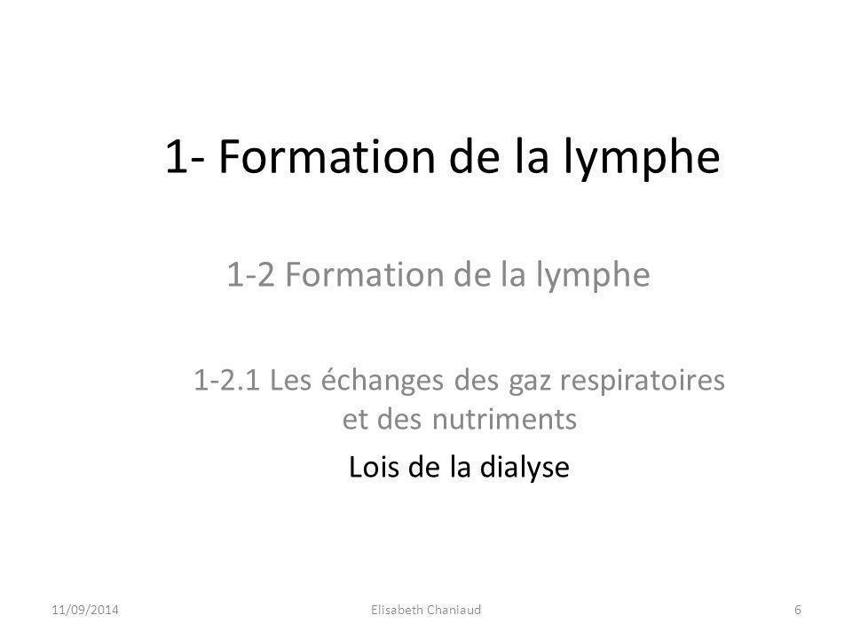 1- Formation de la lymphe