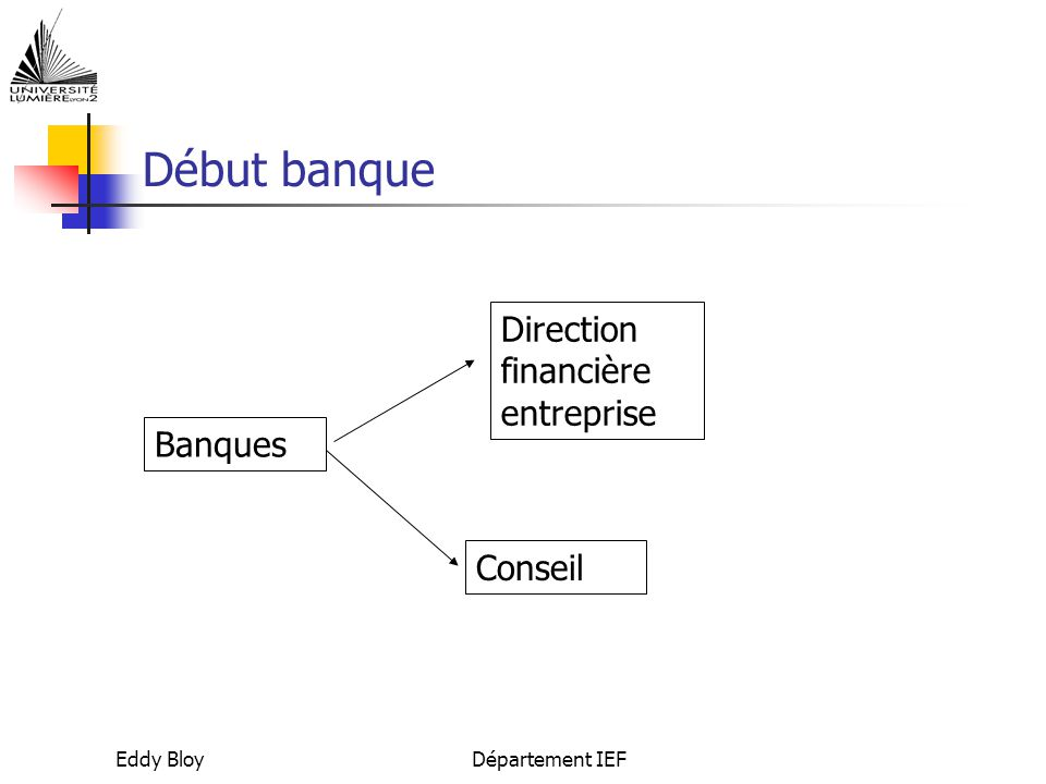 Début banque Direction financière entreprise Banques Conseil Eddy Bloy