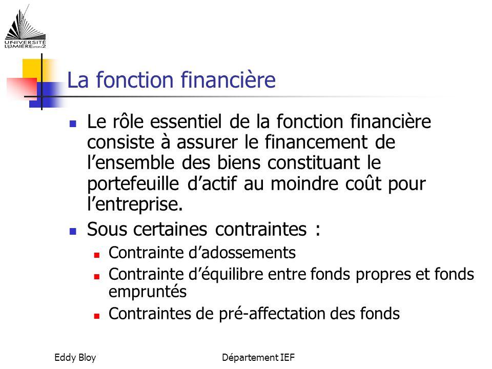 La fonction financière