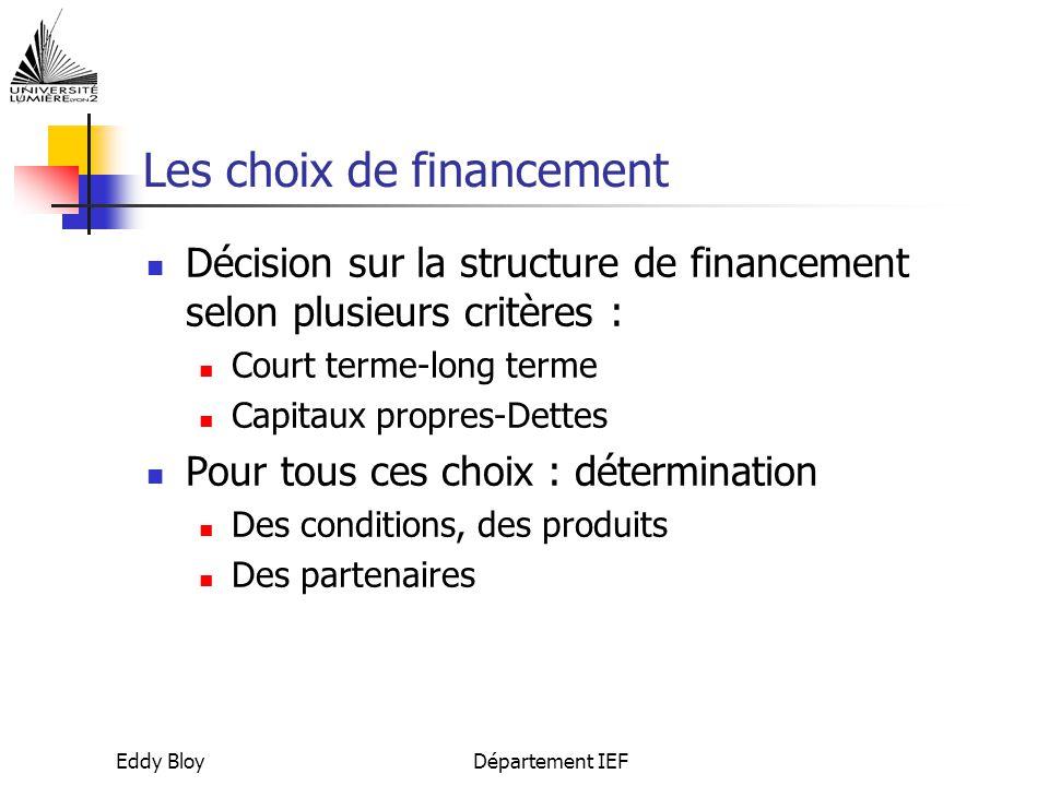 Les choix de financement
