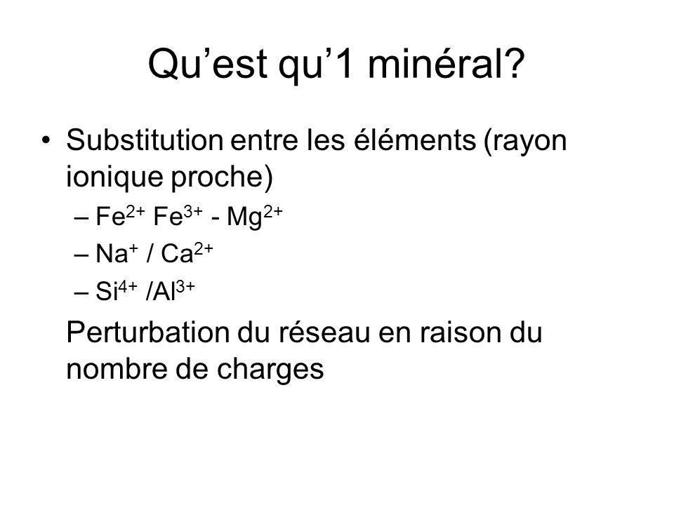 Qu'est qu'1 minéral Substitution entre les éléments (rayon ionique proche) Fe2+ Fe3+ - Mg2+ Na+ / Ca2+
