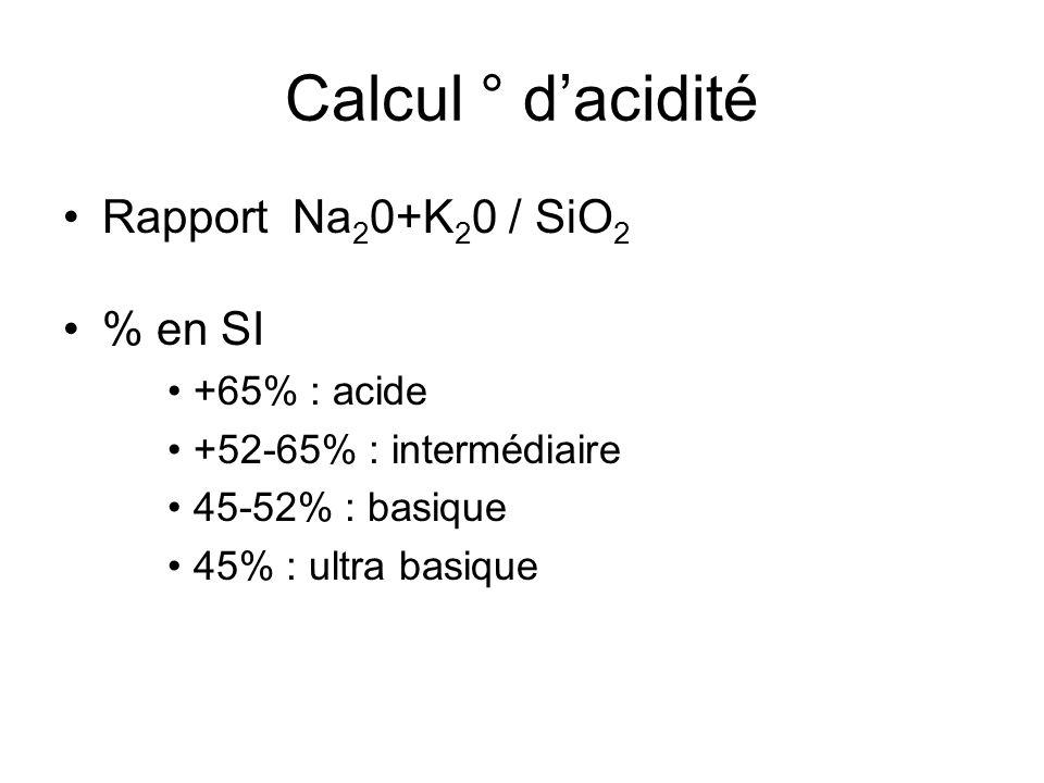 Calcul ° d'acidité Rapport Na20+K20 / SiO2 % en SI +65% : acide