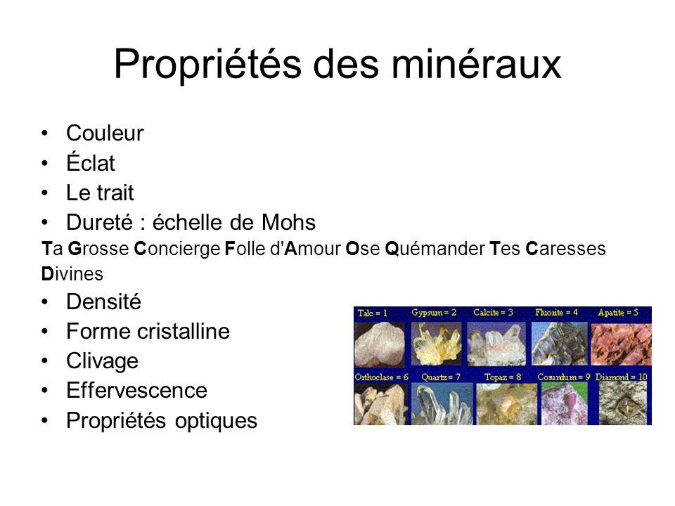 Propriétés des minéraux